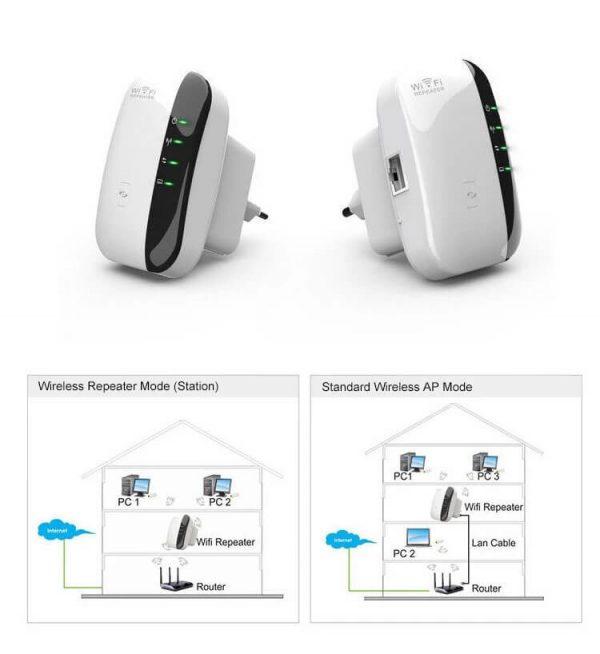 Безжичен Wi-Fi ретранслатор-рипийтър с вграден усилвател - WFR13, бял